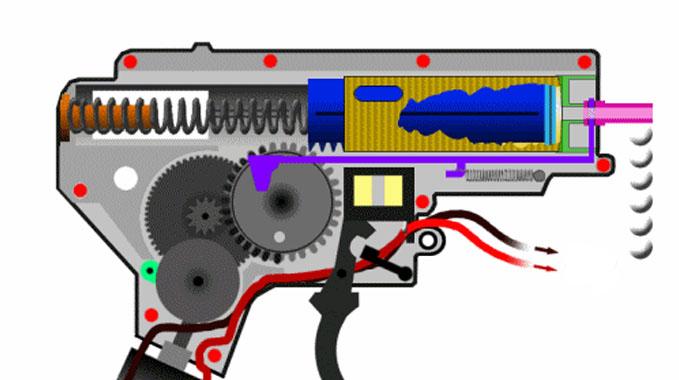 Airsoft Aug Gearbox Wiring Diagram - seniorsclub.it circuit-fault -  circuit-fault.pietrodavico.itPietro da Vico